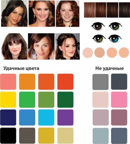 Цветотип внешности осень: как распознать, что