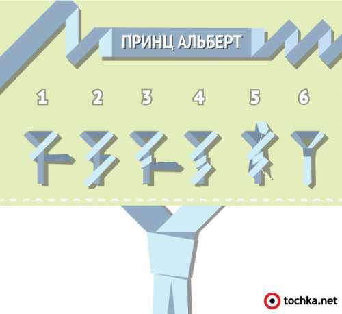 От него напрямую зависит то, как галстук будет держать форму