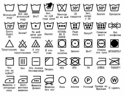 Обозначения  для стирки  на одежде