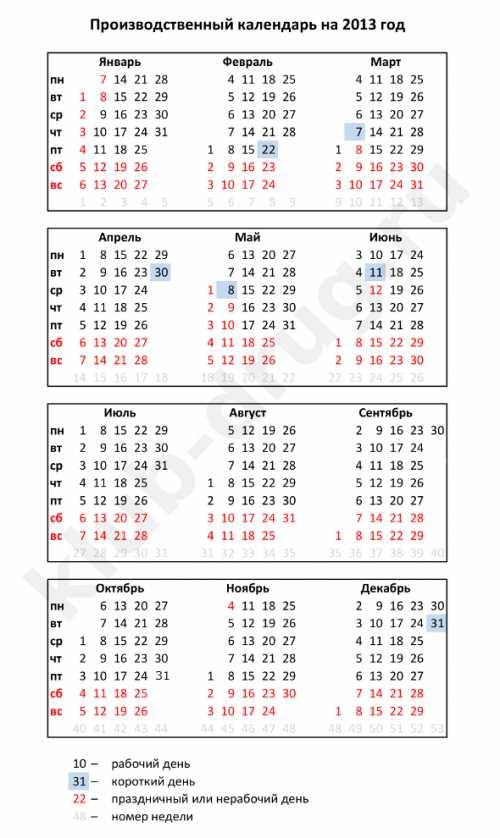 Лунный календарь стрижек на январь 2013