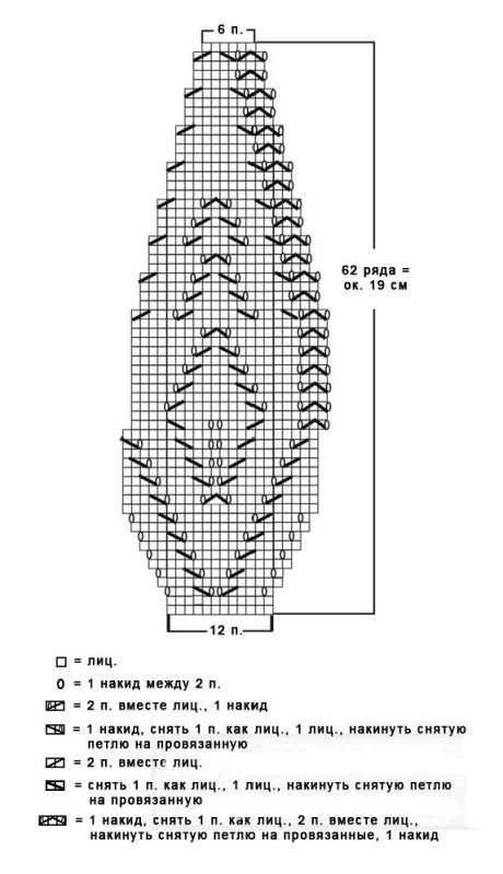 Схема вязания крючком берета и шарфа с цветком