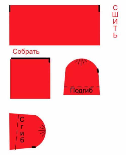 Изготовление костюма Красной Шапочки  своими